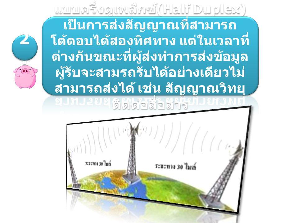 ซอฟต์แวร์ระบบปฏิบัติการเครือข่าย ซอฟต์แวร์ระบบปฏิบัติการเครือข่าย หมายถึง ซอฟต์แวร์ที่ทำหน้าที่ จัดการระบบเครือข่ายของ คอมพิวเตอร์ เพื่อให้คอมพิวเตอร์ ที่เชื่อมต่ออยู่กับ เครือข่าย สามารถติดต่อสื่อสาร แลกเปลี่ยนข้อมูลกันได้ อย่างถูกต้อง และมีประสิทธิภาพ ทำหน้าที่จัดการด้าน การรักษาความปลอดภัย ของระบบเครือข่าย และยังมี หน้าที่ควบคุม การนำโปรแกรมประยุกต์ ด้านการ ติดต่อสื่อสาร มาทำงานในระบบเครือข่ายอีกด้วย นับว่า ซอฟต์แวร์ระบบปฏิบัติการเครือข่าย มีความสำคัญต่อ เครือข่ายคอมพิวเตอร์อย่างยิ่ง