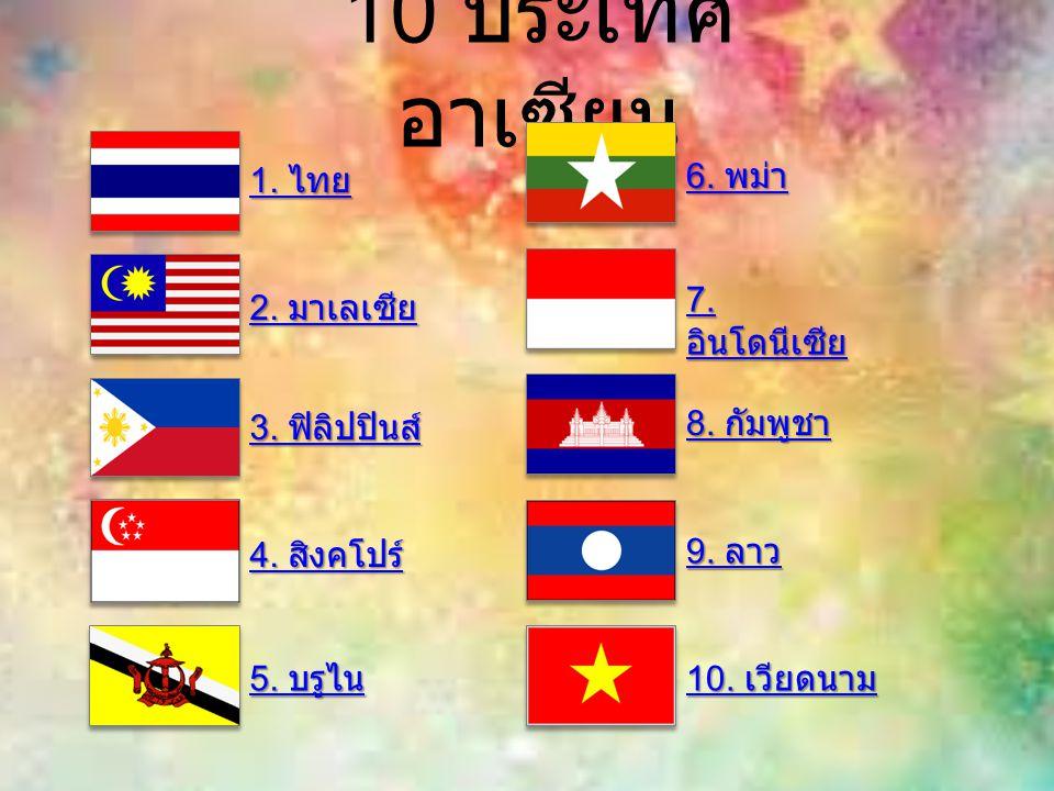 10 ประเทศ อาเซียน 1. ไทย 1. ไทย 3. ฟิลิปปินส์ 3. ฟิลิปปินส์ 4. สิงคโปร์ 4. สิงคโปร์ 5. บรูไน 5. บรูไน 6. พม่า 6. พม่า 7. อินโดนีเซีย 7. อินโดนีเซีย 8.