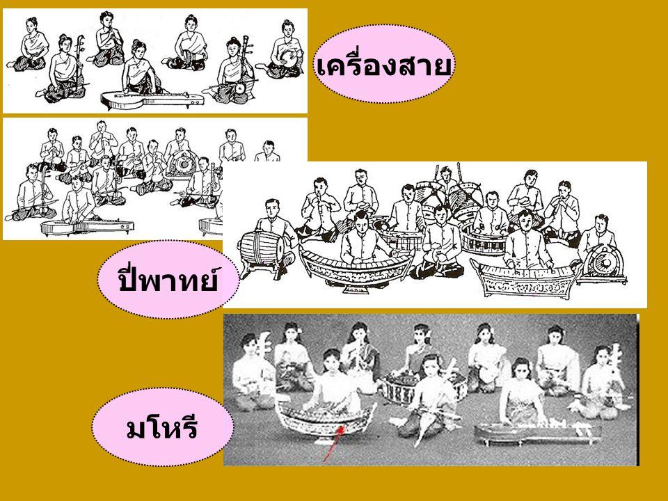 ความรู้เกี่ยวกับ ประชาคมอาเซียน โปรดศึกษาจากบทความที่นำเสนอ ข้อมูลพื้นฐานเกี่ยวกับประชาคมอาเซียน ในเว็บไซต์ต่างๆ อาทิ http://www.aseanthailand.org/h2_4.htmlhttp://www.aseanthailand.org/h2_4.html, http://www.crc.ac.th/ASEAN/ และ http://www.baanjomyut.com/library_2/ asean_community/14.html