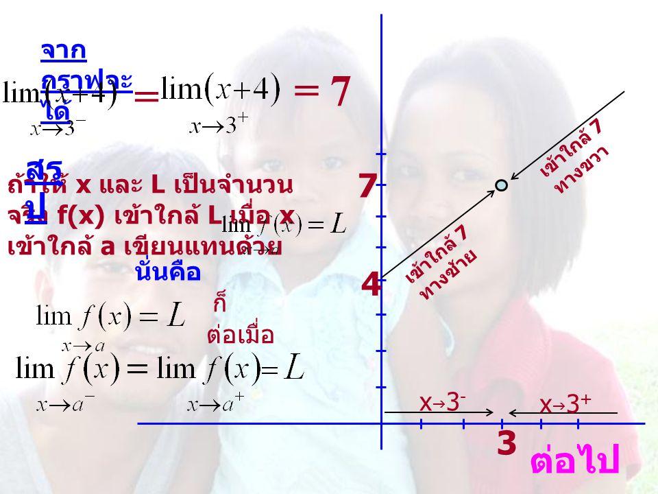 3 7 4 x3-x3- x3+x3+ เข้าใกล้ 7 ทางซ้าย เข้าใกล้ 7 ทางขวา จาก กราฟจะ ได้ = = 7 ถ้าให้ x และ L เป็นจำนวน จริง f(x) เข้าใกล้ L เมื่อ x เข้าใกล้ a เขี