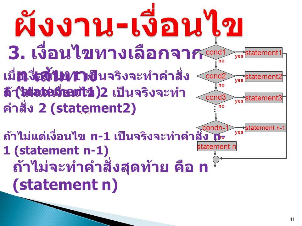 3. เงื่อนไขทางเลือกจาก n เส้นทาง 11 statement n cond1 yes statement1 no cond2 statement2 yes no cond3 statement3 yes no condn-1 statement n-1 yes no เ