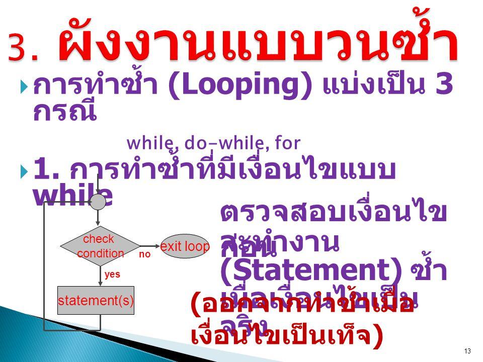  การทำซ้ำ (Looping) แบ่งเป็น 3 กรณี while, do-while, for  1. การทำซ้ำที่มีเงื่อนไขแบบ while 13 ตรวจสอบเงื่อนไข ก่อน no exit loop statement(s) check