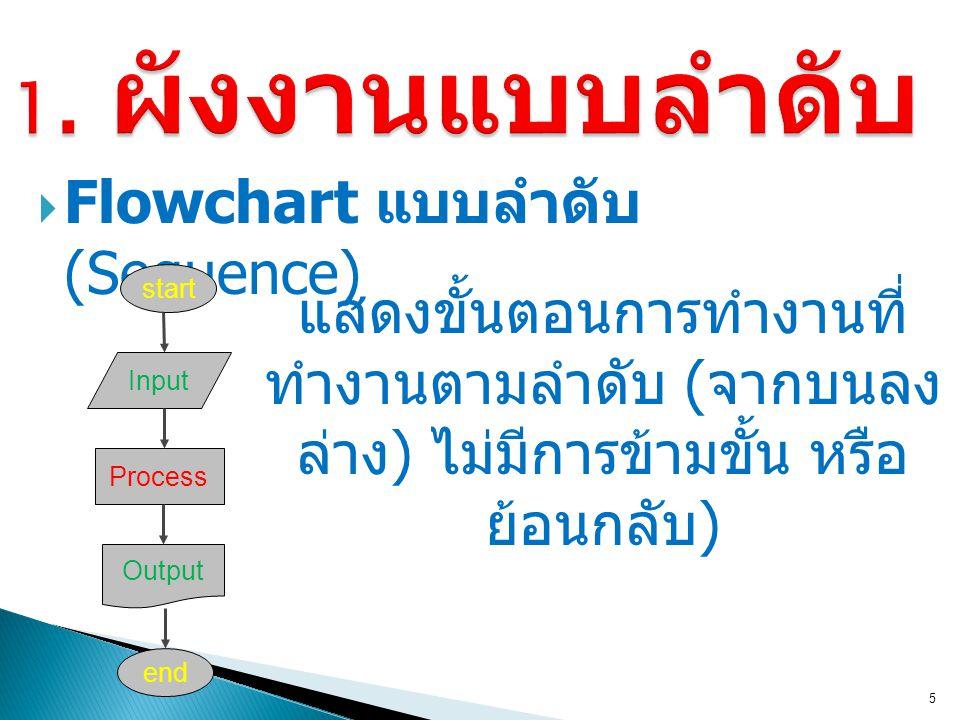  Flowchart แบบลำดับ (Sequence) 5 start InputProcess Output end แสดงขั้นตอนการทำงานที่ ทำงานตามลำดับ ( จากบนลง ล่าง ) ไม่มีการข้ามขั้น หรือ ย้อนกลับ )