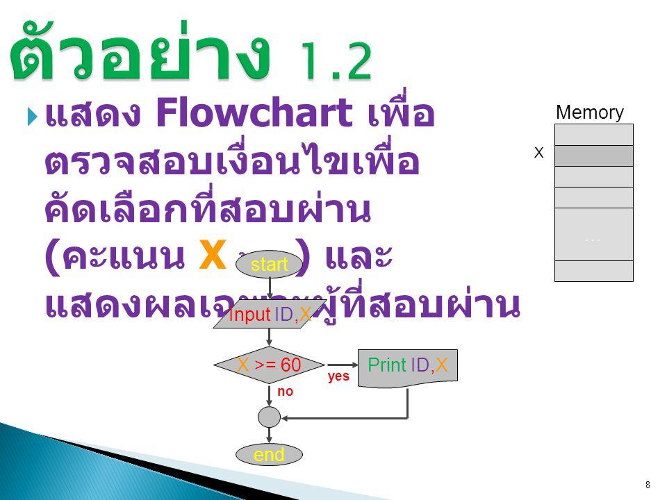  แสดง Flowchart เพื่อ ตรวจสอบเงื่อนไขเพื่อ คัดเลือกที่สอบผ่าน ( คะแนน X ³ 60 ) และ แสดงผลเฉพาะผู้ที่สอบผ่าน 8 start end Input ID,X X >= 60 yes Print ID,X no … Memory X