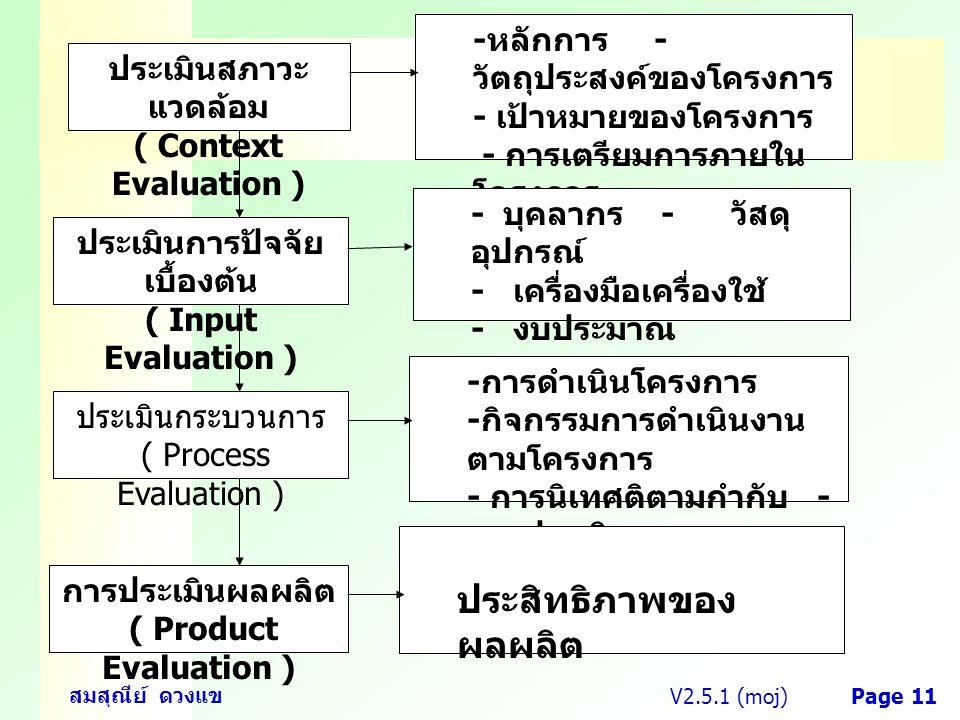 V2.5.1 (moj) สมสุณีย์ ดวงแข Page 11 - หลักการ - วัตถุประสงค์ของโครงการ - เป้าหมายของโครงการ - การเตรียมการภายใน โครงการ - บุคลากร - วัสดุ อุปกรณ์ - เค