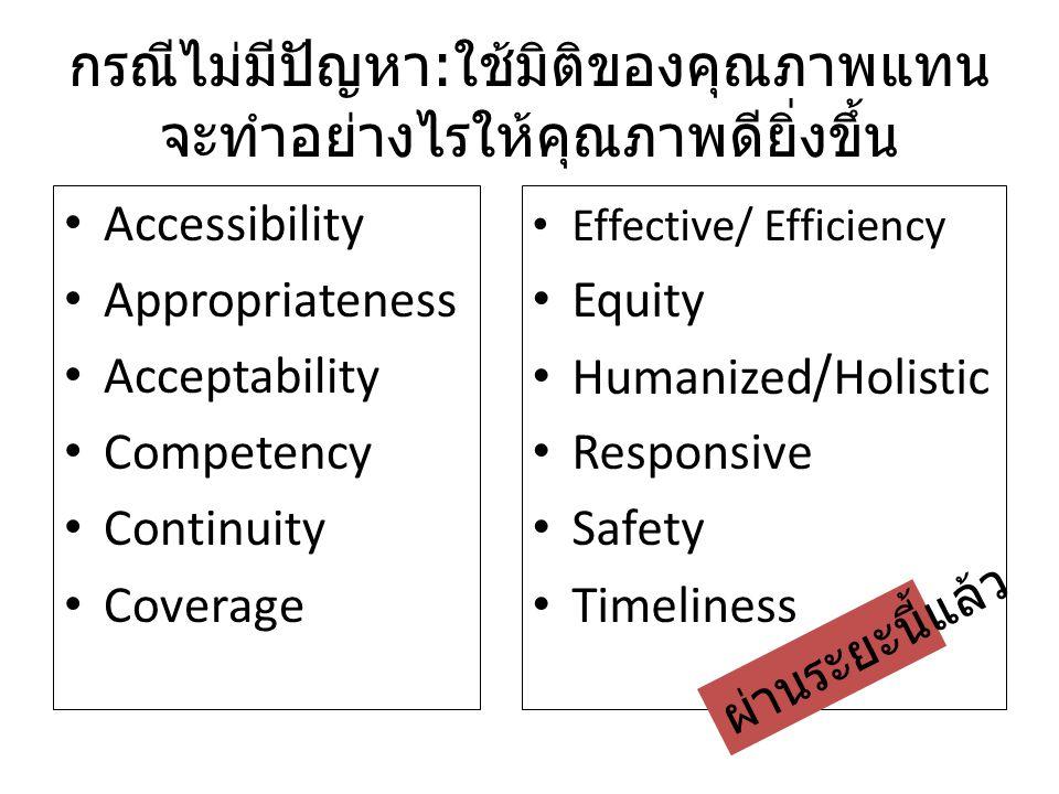 กรณีไม่มีปัญหา:ใช้มิติของคุณภาพแทน จะทำอย่างไรให้คุณภาพดียิ่งขึ้น Accessibility Appropriateness Acceptability Competency Continuity Coverage Effective