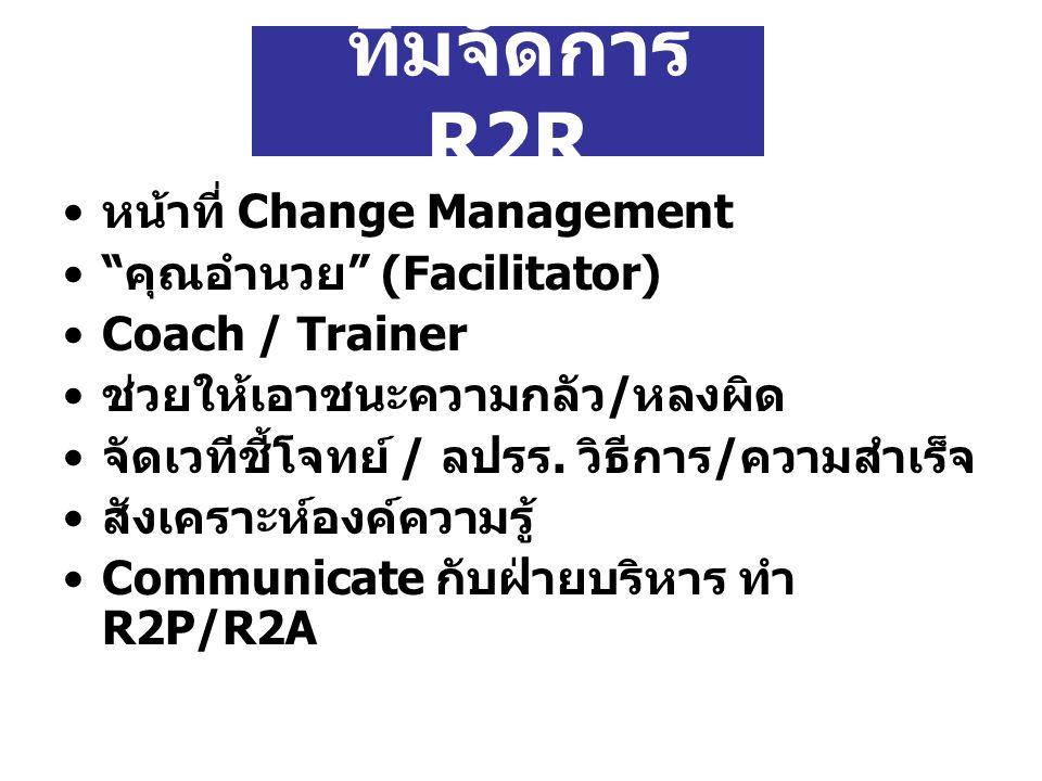 ทีมจัดการ R2R (2) ทำให้ R2R เป็นความสุข ไม่ใช่ ความทุกข์/ภาระ ส่งเสริมตามศักยภาพ Dynamism ตาม/เฉพาะ กลุ่ม จัดการปลายทาง สร้าง ผลกระทบต่อ คน งาน องค์กร