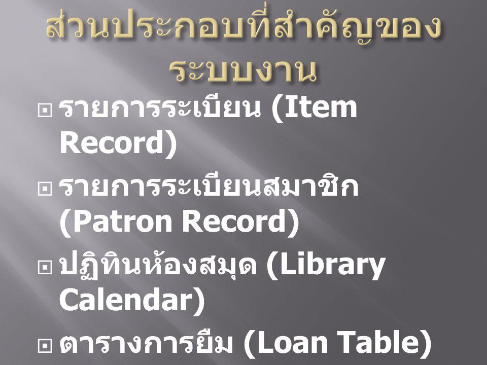  รายการระเบียน (Item Record)  รายการระเบียนสมาชิก (Patron Record)  ปฏิทินห้องสมุด (Library Calendar)  ตารางการยืม (Loan Table)