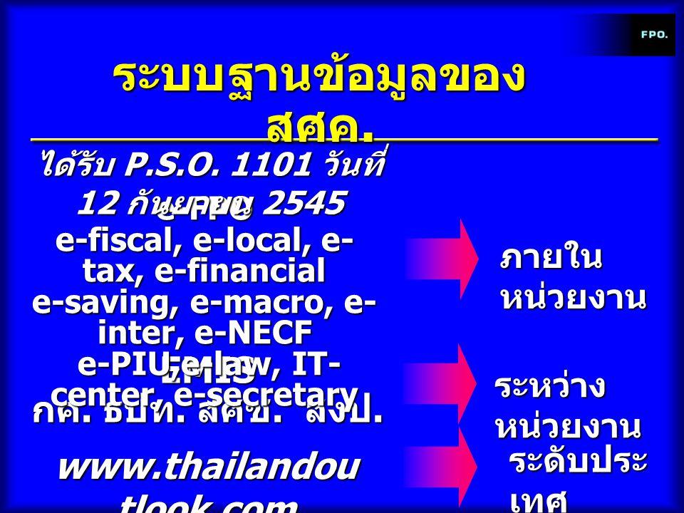 ระบบฐานข้อมูลของ สศค. www.thailandou tlook.com ระดับประ เทศ EMIS กค. ธปท. สศช. สงป. ระหว่าง หน่วยงาน e-FPO e-fiscal, e-local, e- tax, e-financial e-sa