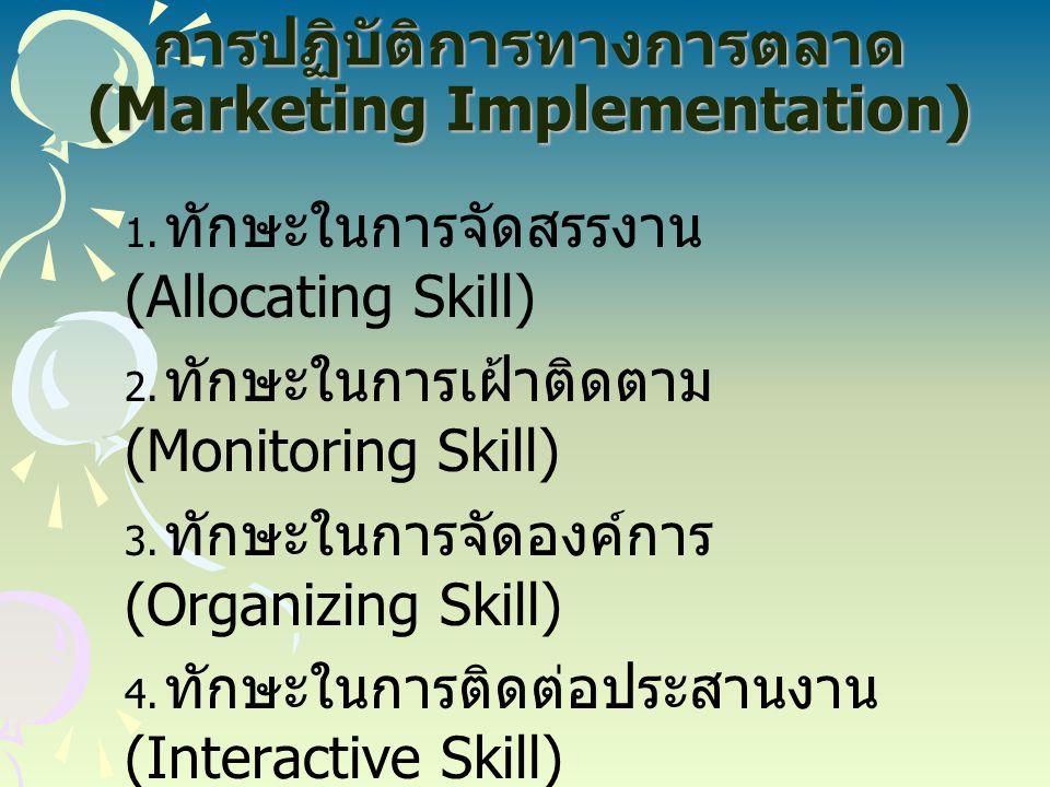 การปฏิบัติการทางการตลาด (Marketing Implementation) 1. ทักษะในการจัดสรรงาน (Allocating Skill) 2. ทักษะในการเฝ้าติดตาม (Monitoring Skill) 3. ทักษะในการจ