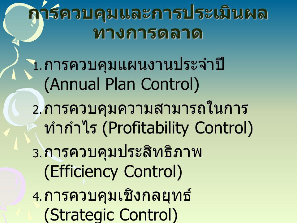 การควบคุมและการประเมินผล ทางการตลาด 1. การควบคุมแผนงานประจำปี (Annual Plan Control) 2. การควบคุมความสามารถในการ ทำกำไร (Profitability Control) 3. การค