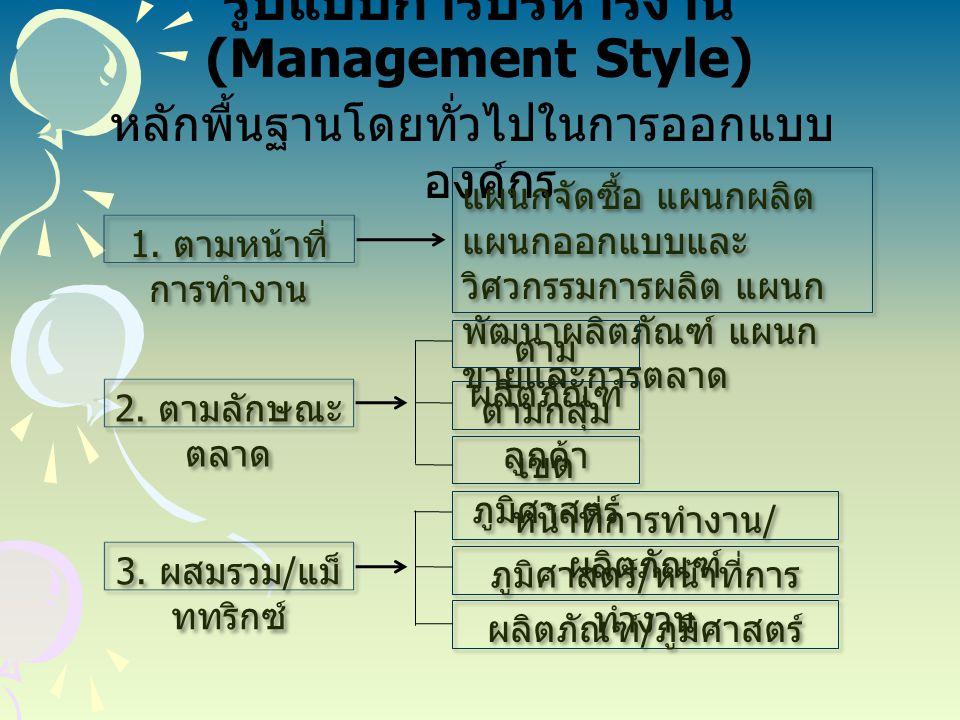 รูปแบบการบริหารงาน (Management Style) หลักพื้นฐานโดยทั่วไปในการออกแบบ องค์กร 1. ตามหน้าที่ การทำงาน 2. ตามลักษณะ ตลาด 3. ผสมรวม / แม็ ททริกซ์ แผนกจัดซ