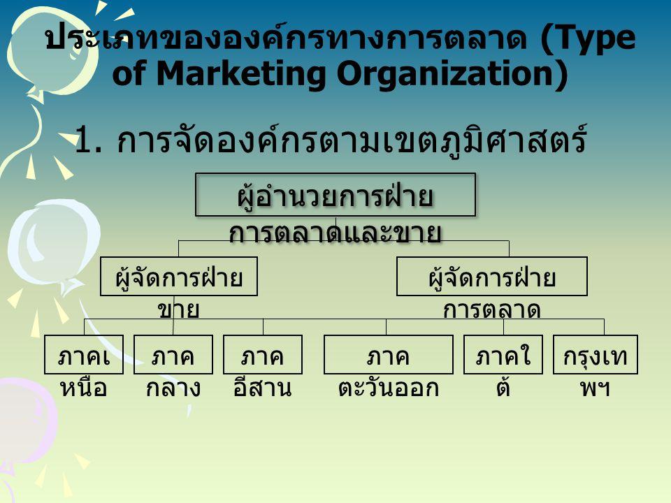 ประเภทขององค์กรทางการตลาด (Type of Marketing Organization) 1. การจัดองค์กรตามเขตภูมิศาสตร์ การตลาด ผู้อำนวยการฝ่าย การตลาดและขาย ผู้จัดการฝ่าย ขาย ผู้