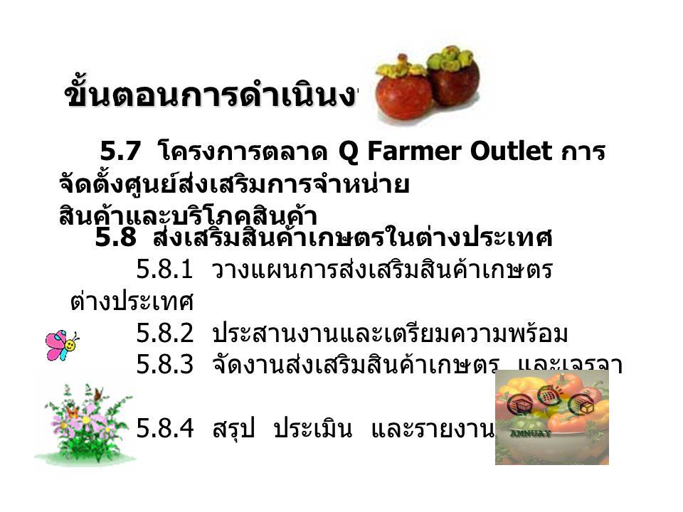 5.7 โครงการตลาด Q Farmer Outlet การ จัดตั้งศูนย์ส่งเสริมการจำหน่าย สินค้าและบริโภคสินค้า 5.8 ส่งเสริมสินค้าเกษตรในต่างประเทศ 5.8.1 วางแผนการส่งเสริมสิ
