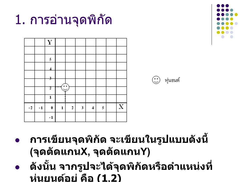 1. การอ่านจุดพิกัด การเขียนจุดพิกัด จะเขียนในรูปแบบดังนี้ ( จุดตัดแกน X, จุดตัดแกน Y) ดังนั้น จากรูปจะได้จุดพิกัดหรือตำแหน่งที่ หุ่นยนต์อยู่ คือ (1,2)