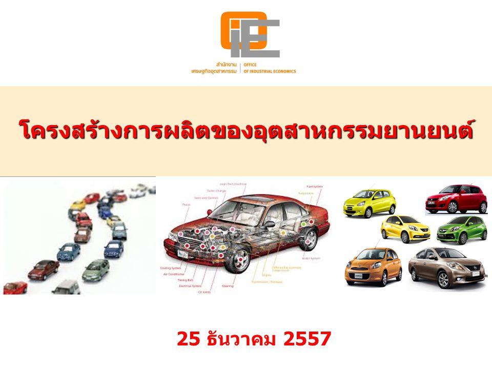 25 ธันวาคม 2557 โครงสร้างการผลิตของอุตสาหกรรมยานยนต์