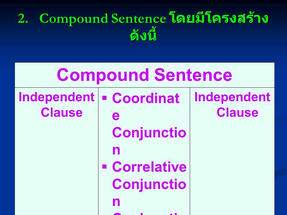 3.Complex Sentence โดยมีโครงสร้าง ดังนี้ Complex Sentence Independent Clause Dependent Clause 4.