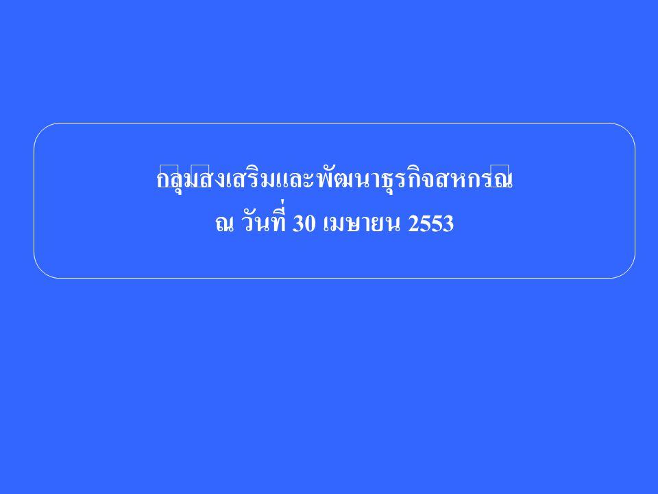 กลุ่มส่งเสริมและพัฒนาธุรกิจสหกรณ์ ณ วันที่ 30 เมษายน 2553