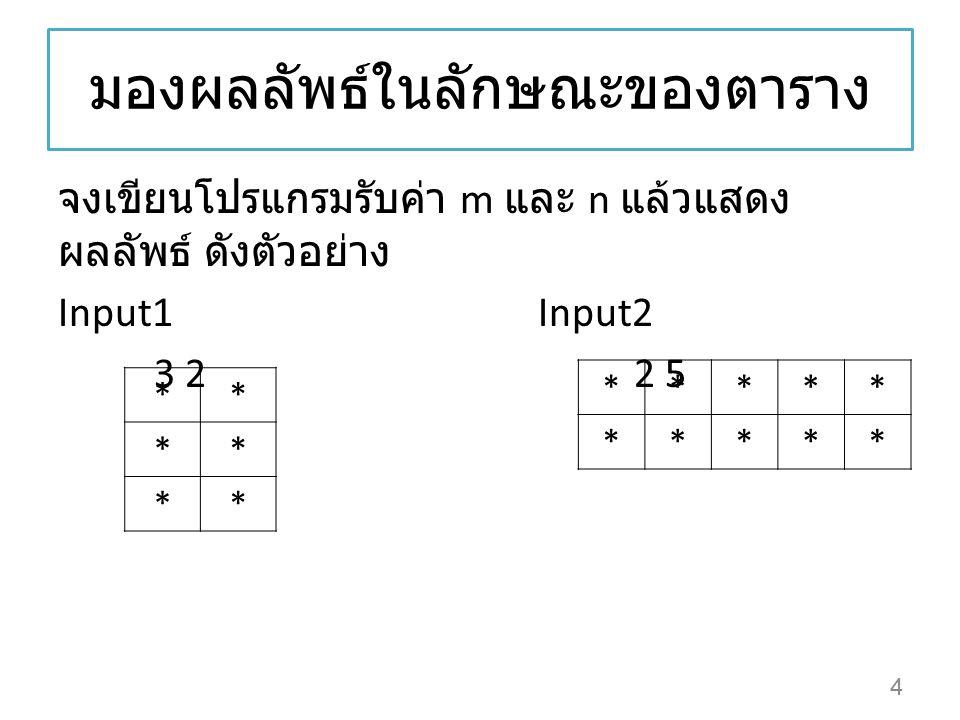 มองผลลัพธ์ในลักษณะของตาราง จงเขียนโปรแกรมรับค่า m และ n แล้วแสดง ผลลัพธ์ ดังตัวอย่าง Input1Input2 3 22 5 4 ** ** ** ***** *****