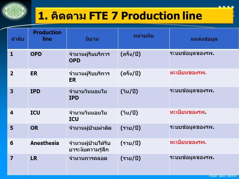 Your site here LOGO 1. คิดตาม FTE 7 Production line ลำดับ Production lineนิยาม หน่วยนับ แหล่งข้อมูล 1OPDจำนวนผู้รับบริการ OPD (ครั้ง/ปี) ระบบข้อมูลของ