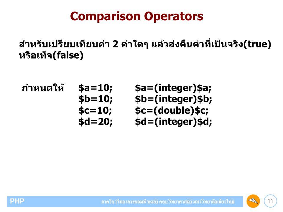11 PHP ภาควิชาวิทยาการคอมพิวเตอร์ คณะวิทยาศาสตร์ มหาวิทยาลัยเชียงใหม่ กำหนดให้ $a=10;$a=(integer)$a; $b=10; $b=(integer)$b; $c=10; $c=(double)$c; $d=2