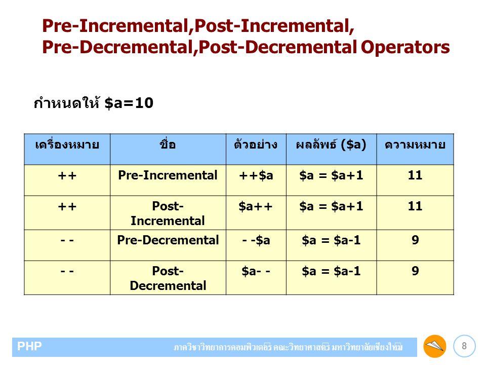 9 PHP ภาควิชาวิทยาการคอมพิวเตอร์ คณะวิทยาศาสตร์ มหาวิทยาลัยเชียงใหม่ ตัวอย่าง $b = 5; $a = 10 + $b++ * 2; ผลลัพธ์ที่ได้ จะมีผลเท่ากับคําสั่ง $a = 10 + $b * 2; $b = $b + 1; จะได้ว่า $a มีค่าเท่ากับ 10 + 5 * 2 = 20 และ $b มีค่าเท่ากับ 6 $b++ เอาค่า $b ไปใช้ก่อน แล้วจึงเพิ่มค่า $b
