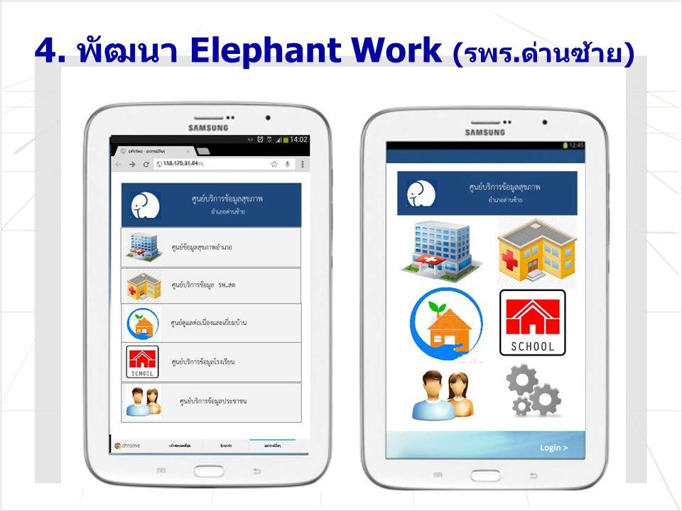 4. พัฒนา Elephant Work (รพร.ด่านซ้าย)