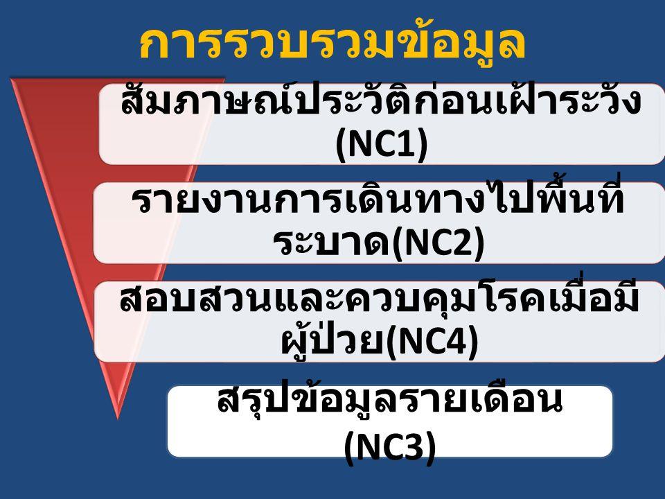 สัมภาษณ์ประวัติก่อนเฝ้าระวัง (NC1) รายงานการเดินทางไปพื้นที่ ระบาด (NC2) สอบสวนและควบคุมโรคเมื่อมี ผู้ป่วย (NC4) การรวบรวมข้อมูล สรุปข้อมูลรายเดือน (NC3)