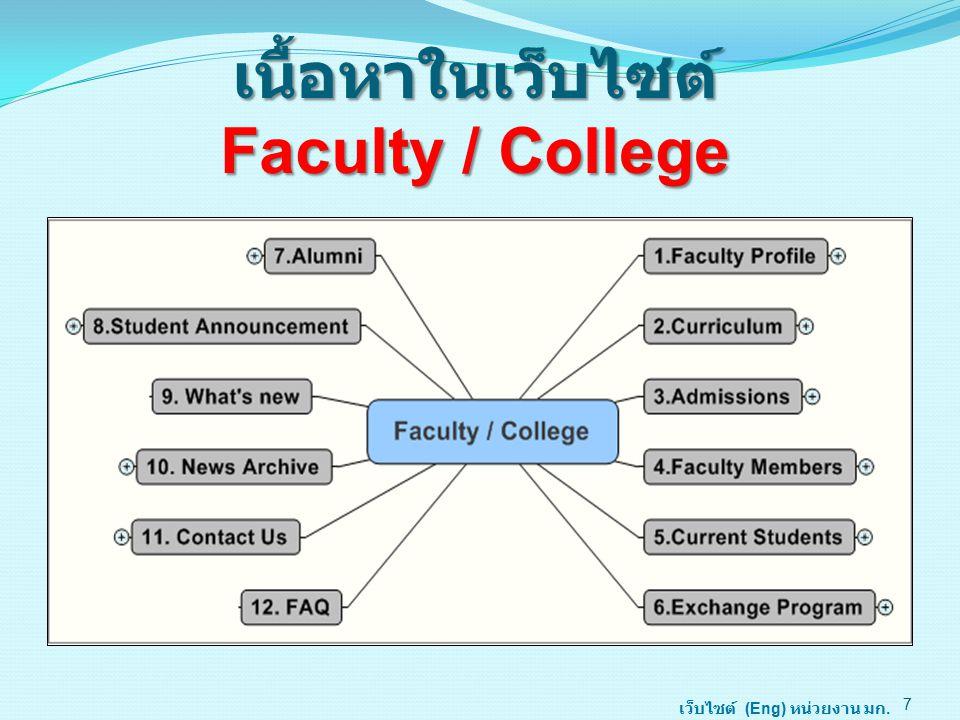เนื้อหาในเว็บไซต์ Faculty / College 7 เว็บไซต์ (Eng) หน่วยงาน มก.