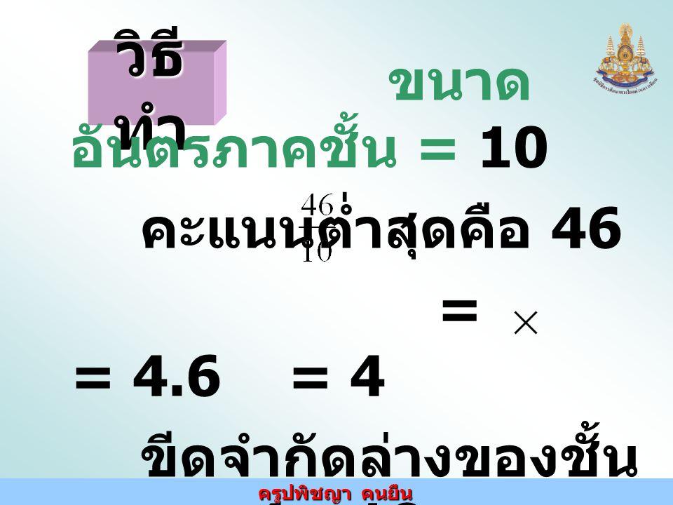 ครูปพิชญา คนยืน ขีดจำกัดบนของชั้นแรก = (40 + 10 ) -1 = 50 – 1 = 49 อันตรภาคชั้น แรก คือ 40 - 49