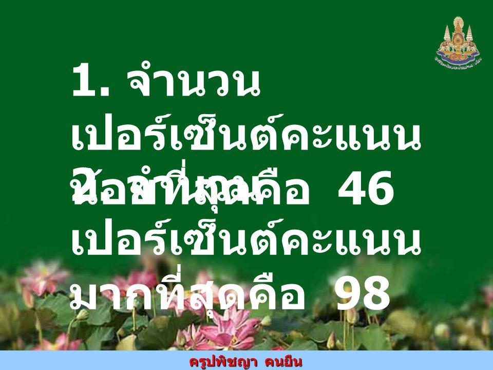ครูปพิชญา คนยืน 2. หาพิสัย 98 – 46 = 52 3. อันตรภาคชั้น = = 7.4 = 8