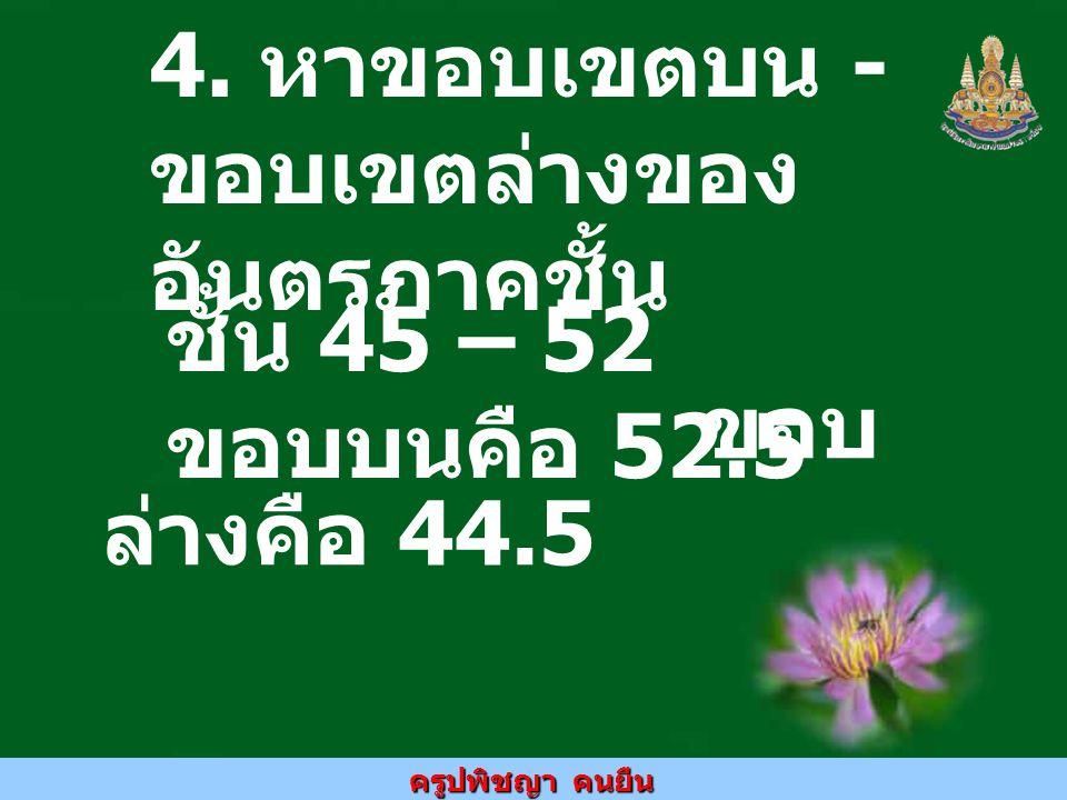 ครูปพิชญา คนยืน ชั้น 53 -60 ขอบบนคือ 60.5 ขอบล่างคือ 52.5 ชั้น 61 -68 ขอบบนคือ 68.5 ขอบล่างคือ 60.5 ชั้น 69 -77 ขอบบนคือ 77.5 ขอบล่างคือ 68.5 ชั้น 53 -60 ขอบบนคือ 60.5