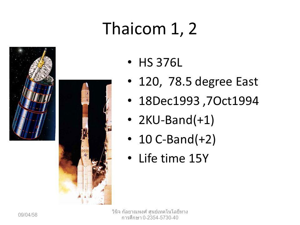 Thaicom 1, 2 HS 376L 120, 78.5 degree East 18Dec1993,7Oct1994 2KU-Band(+1) 10 C-Band(+2) Life time 15Y 09/04/58 วินิจ กัลยาณพงศ์ ศูนย์เทคโนโลยีทาง การศึกษา 0-2354-5730-40