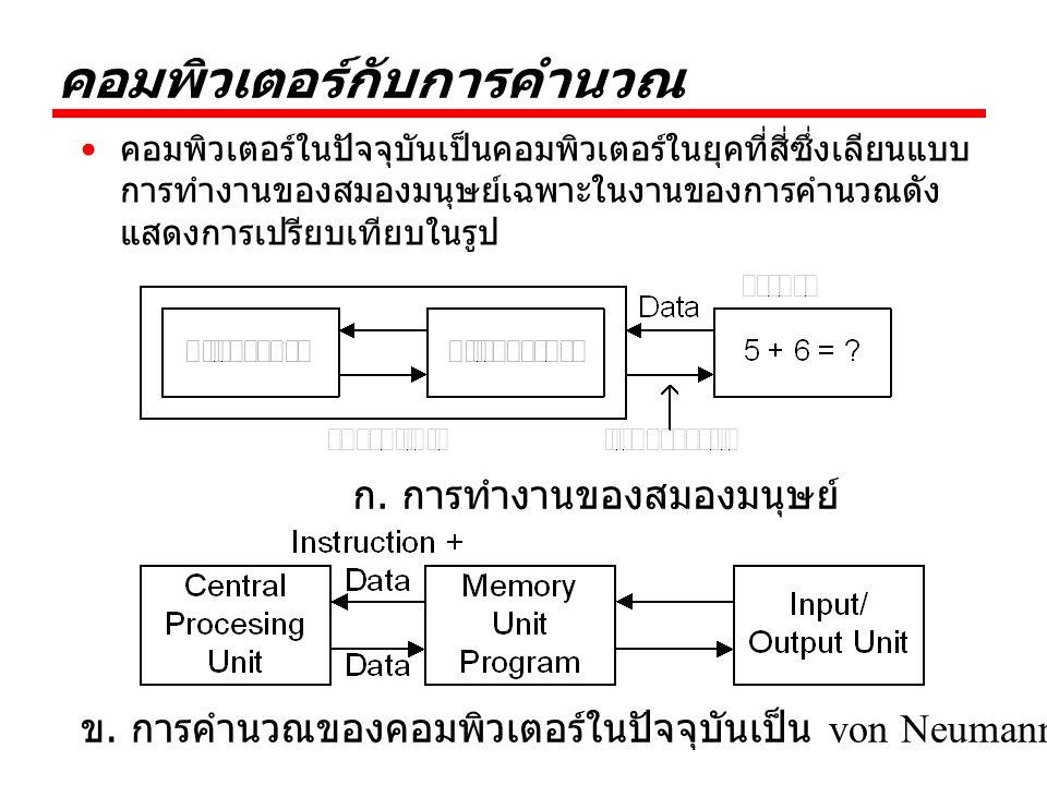 คอมพิวเตอร์กับการคำนวณ คอมพิวเตอร์ในปัจจุบันเป็นคอมพิวเตอร์ในยุคที่สี่ซึ่งเลียนแบบ การทำงานของสมองมนุษย์เฉพาะในงานของการคำนวณดัง แสดงการเปรียบเทียบในร