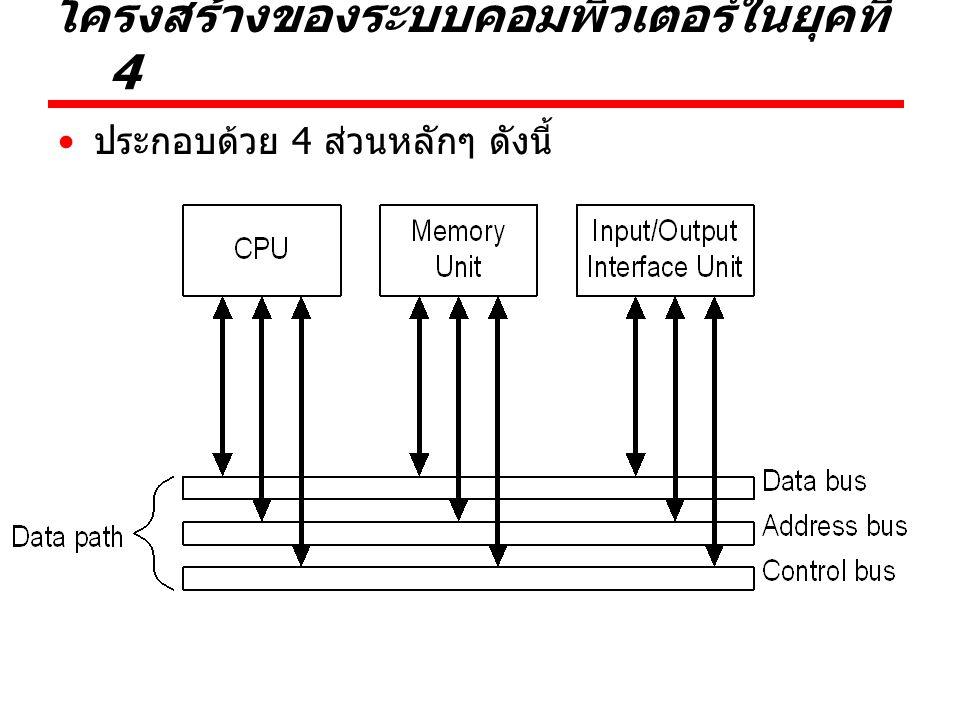 โครงสร้างของระบบคอมพิวเตอร์ในยุคที่ 4 ประกอบด้วย 4 ส่วนหลักๆ ดังนี้