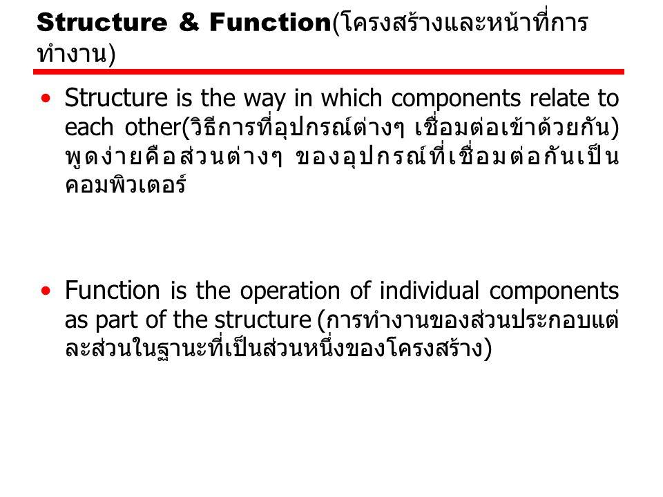 Function การทำงานในส่วนต่างๆ ของ คอมพิวเตอร์ All computer functions are: —Data processing (การประมวลผลข้อมูล) —Data storage (การเก็บข้อมูล) —Data movement (การเคลื่อนย้ายข้อมูล) —Control (การควบคุม)
