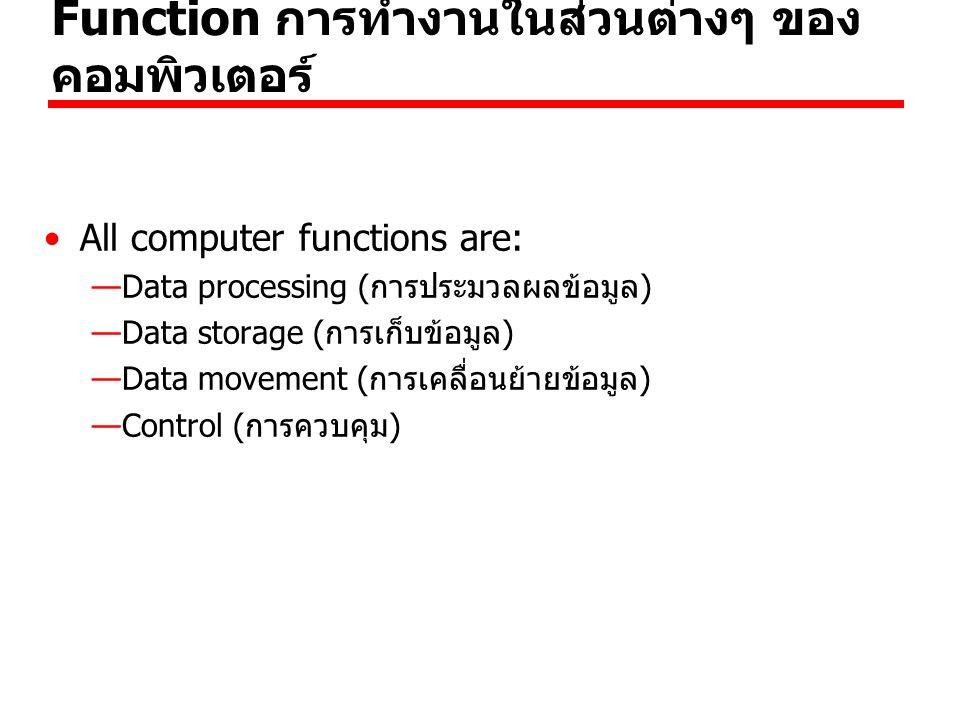 Function การทำงานในส่วนต่างๆ ของ คอมพิวเตอร์ All computer functions are: —Data processing (การประมวลผลข้อมูล) —Data storage (การเก็บข้อมูล) —Data move