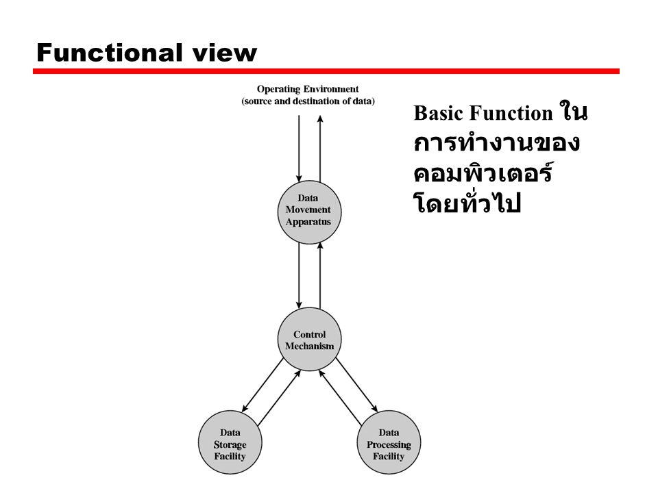 Functional view Basic Function ใน การทำงานของ คอมพิวเตอร์ โดยทั่วไป