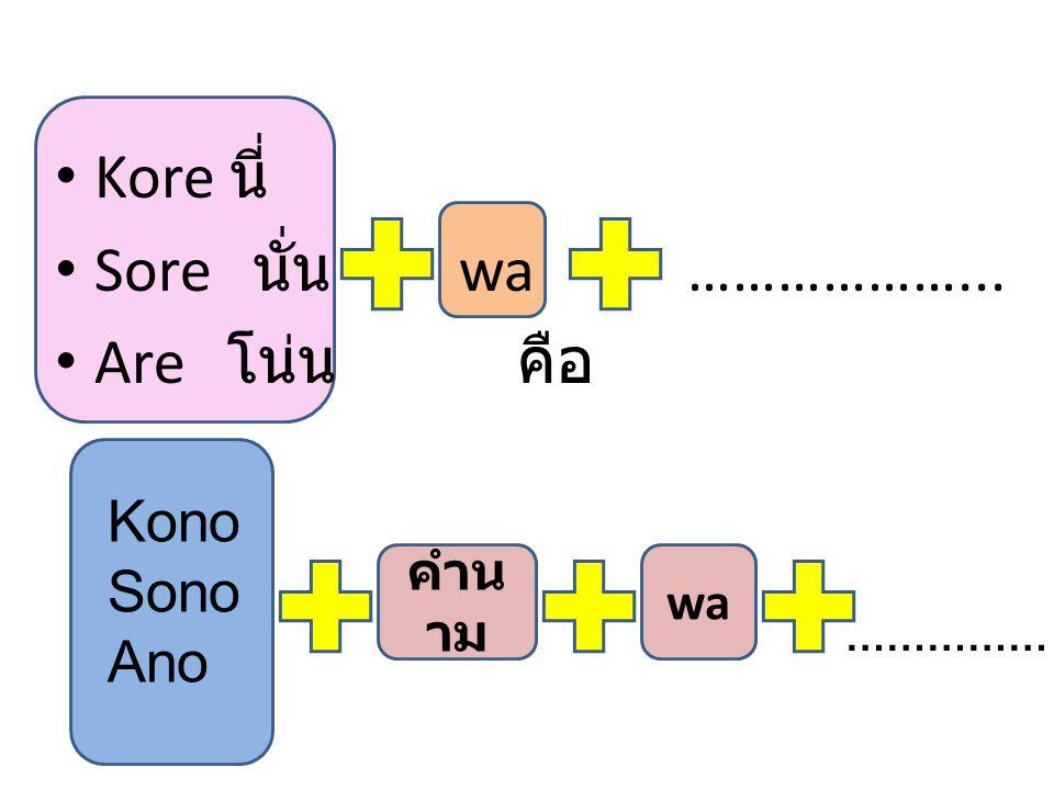 Kore นี่ Sore นั่น wa………………... Are โน่น คือ Kono Sono Ano คำน าม …………… wa