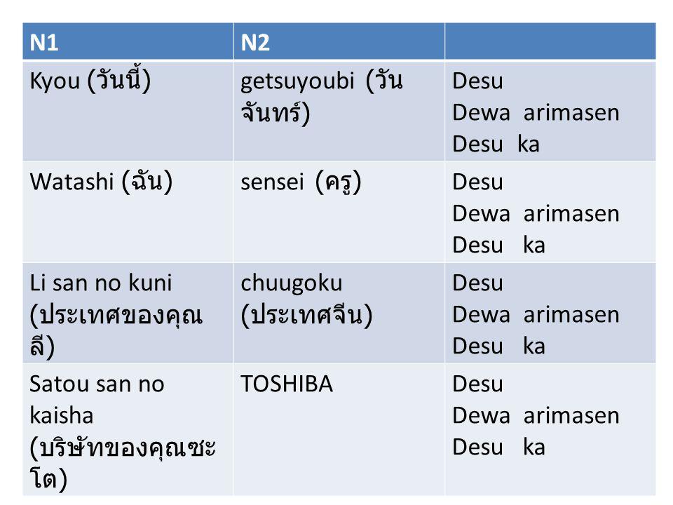 N1N2 Kyou ( วันนี้ )getsuyoubi ( วัน จันทร์ ) Desu Dewa arimasen Desu ka Watashi ( ฉัน )sensei ( ครู ) Desu Dewa arimasen Desu ka Li san no kuni ( ประเทศของคุณ ลี ) chuugoku ( ประเทศจีน ) Desu Dewa arimasen Desu ka Satou san no kaisha ( บริษัทของคุณซะ โต ) TOSHIBADesu Dewa arimasen Desu ka