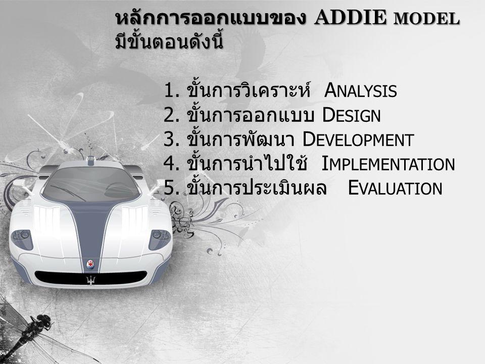 หลักการออกแบบของ ADDIE MODEL มีขั้นตอนดังนี้ หลักการออกแบบของ ADDIE MODEL มีขั้นตอนดังนี้ 1. ขั้นการวิเคราะห์ A NALYSIS 2. ขั้นการออกแบบ D ESIGN 3. ขั
