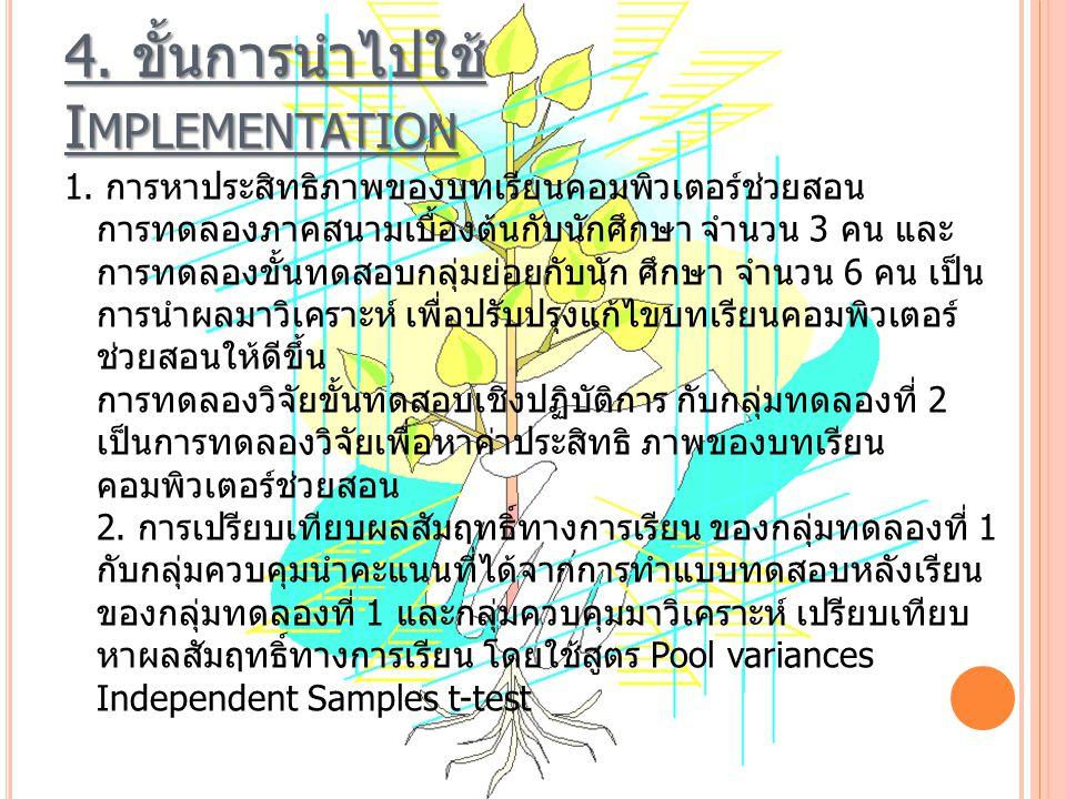 4. ขั้นการนำไปใช้ I MPLEMENTATION 1. การหาประสิทธิภาพของบทเรียนคอมพิวเตอร์ช่วยสอน การทดลองภาคสนามเบื้องต้นกับนักศึกษา จำนวน 3 คน และ การทดลองขั้นทดสอบ