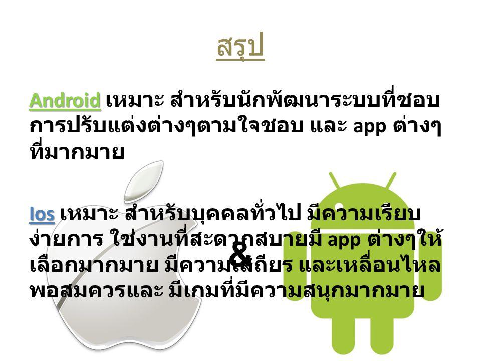 สรุป Android Android เหมาะ สำหรับนักพัฒนาระบบที่ชอบ การปรับแต่งต่างๆตามใจชอบ และ app ต่างๆ ที่มากมาย Ios Ios เหมาะ สำหรับบุคคลทั่วไป มีความเรียบ ง่ายก