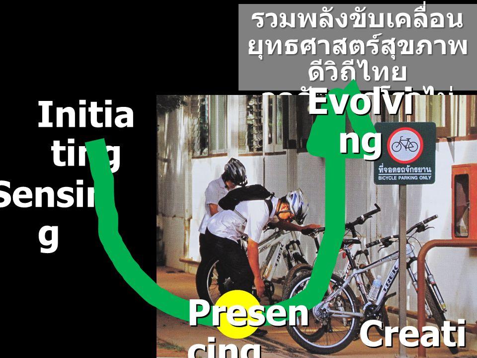 รวมพลังขับเคลื่อน ยุทธศาสตร์สุขภาพ ดีวิถีไทย ลดภัยจากโรคไม่ ติดต่อ รวมพลังขับเคลื่อน ยุทธศาสตร์สุขภาพ ดีวิถีไทย ลดภัยจากโรคไม่ ติดต่อ Creati ng Initia ting Sensin g Presen cing Evolvi ng