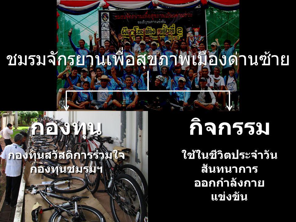 ชมรมจักรยานเพื่อสุขภาพเมืองด่านซ้าย