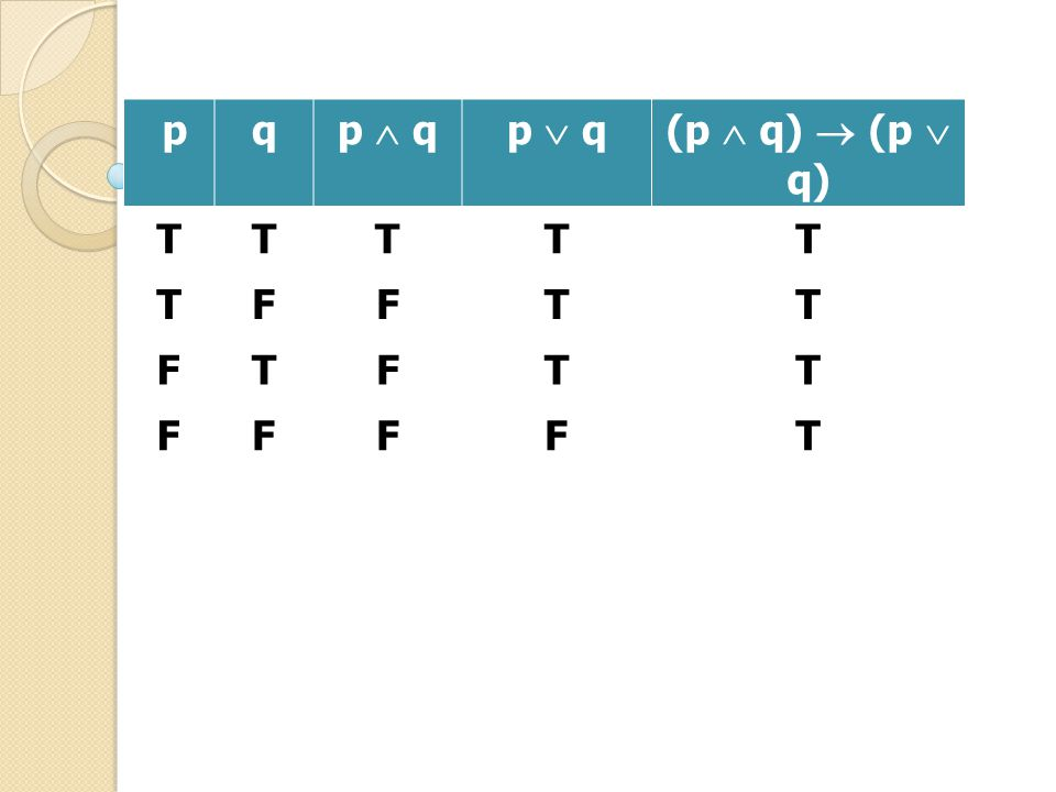 """ตัวอย่างที่ 1 จงสร้างตารางค่าความจริงของ (p  q)  (p  q)  ในตัวอย่างนี้ตัวเชื่อมหลักคือ """"  """"  ในตารางค่าความจริงจะมี 4 กรณี  ในตารางค่าความจริงค"""