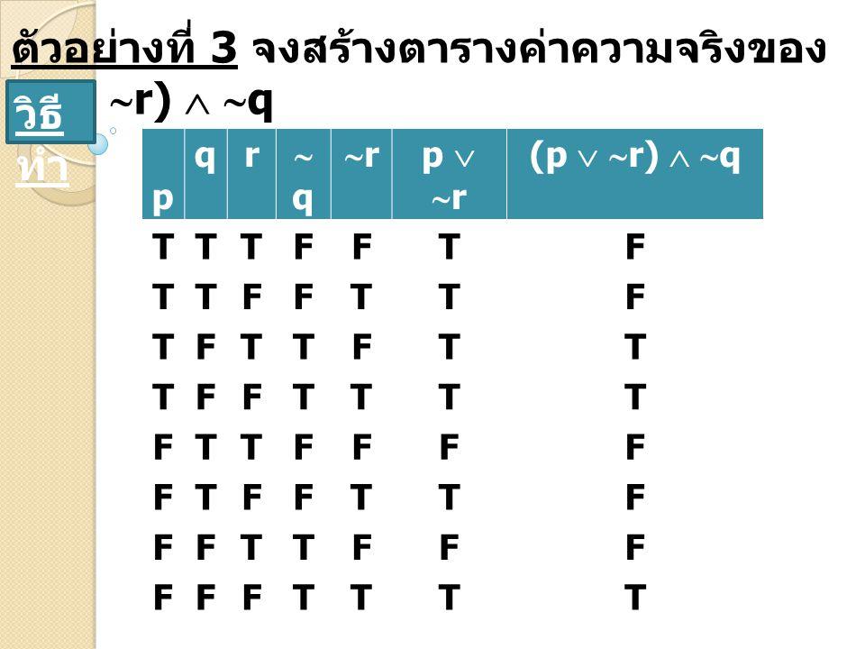 ตัวอย่างที่ 2 จงสร้างตารางค่าความจริงของ (p   q)  (  p  q) วิธี ทำ pq pp qqp   q  p  q(p   q)  (  p  q) TTFFFFF TFFTTFT FTTFTTT FFTT