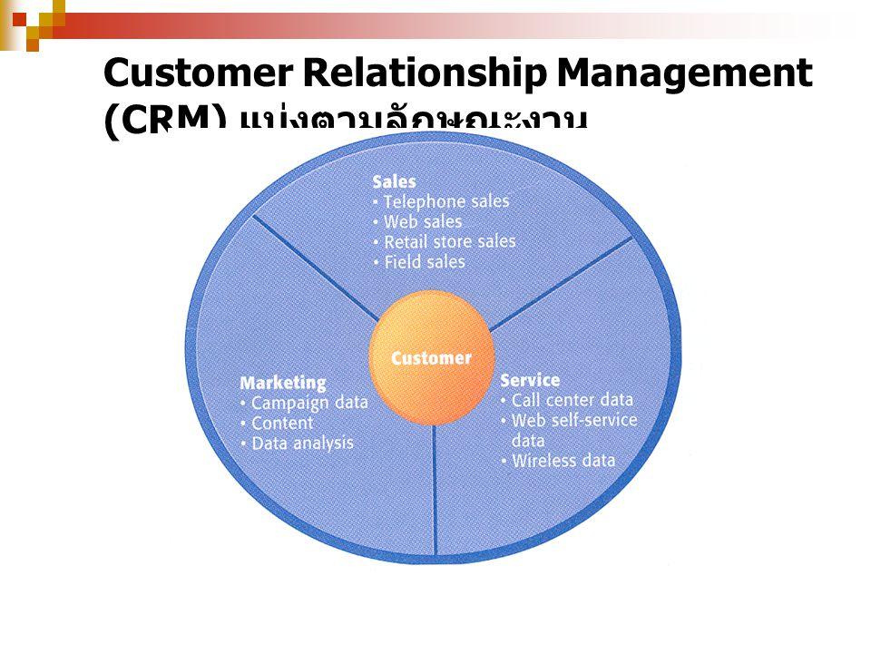 Customer Relationship Management (CRM) แบ่งตามลักษณะงาน