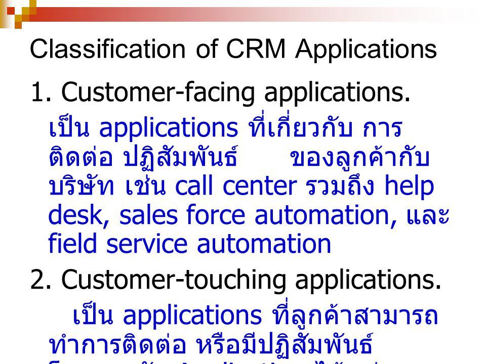 Classification of CRM Applications 1.Customer-facing applications.