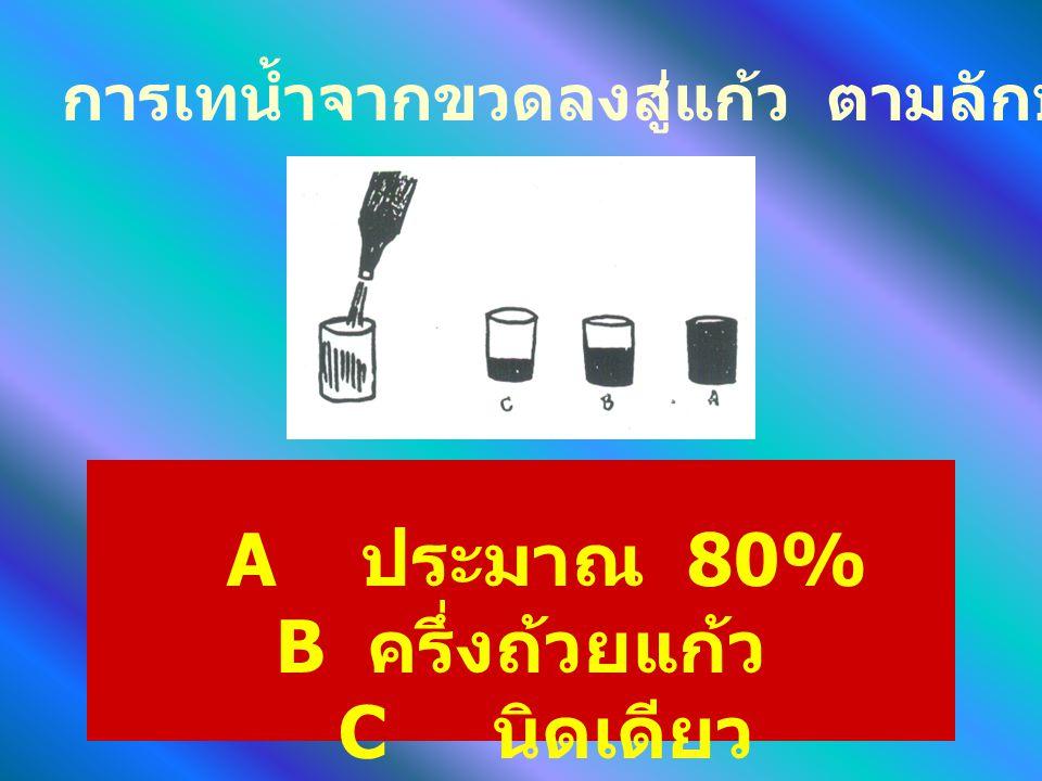 A ประมาณ 80% B ครึ่งถ้วยแก้ว C นิดเดียว การเทน้ำจากขวดลงสู่แก้ว ตามลักษณะการเทน้ำในภาพ